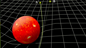 An illustration of the Theory of General Relativity